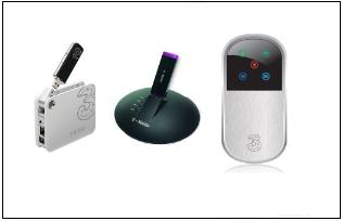 Wireless Broadband