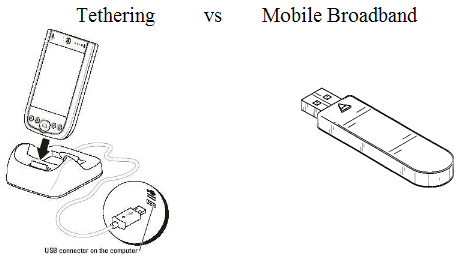 tethering-vs-mobile-broadband